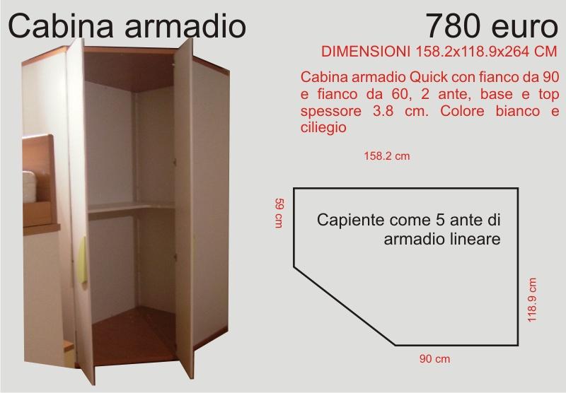 Dugdix.com   Camerette Ponte Ikea
