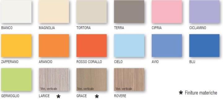 Camerette doimo cityline colori laminati melamminici for Colori camerette
