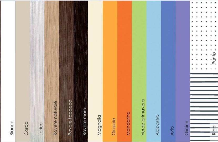 Colori doimo dielle laminati melamminici for Colori camerette