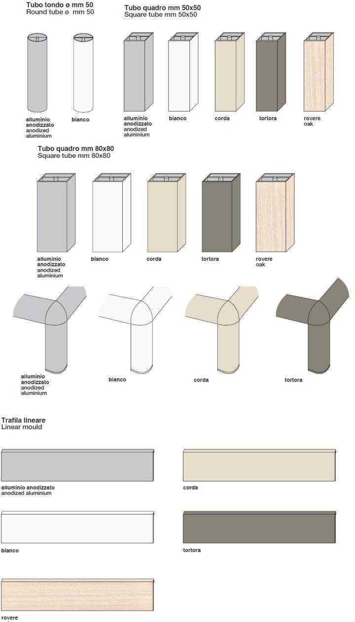 alluminio laccato