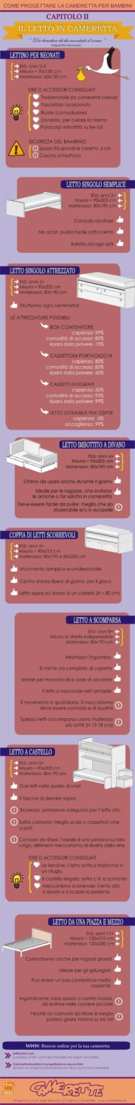 infografica sui letti