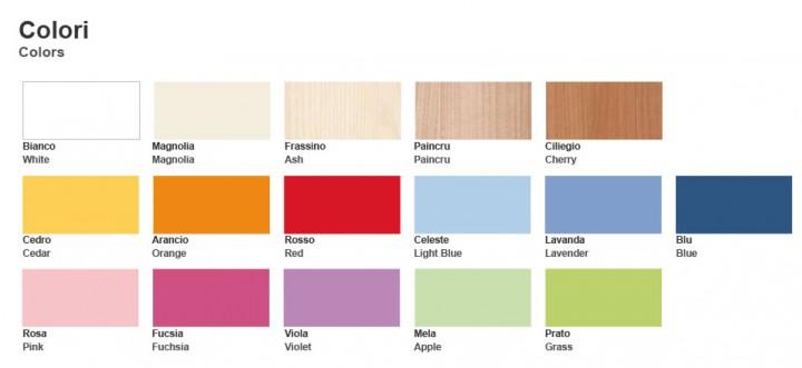 I colori del Klou XL