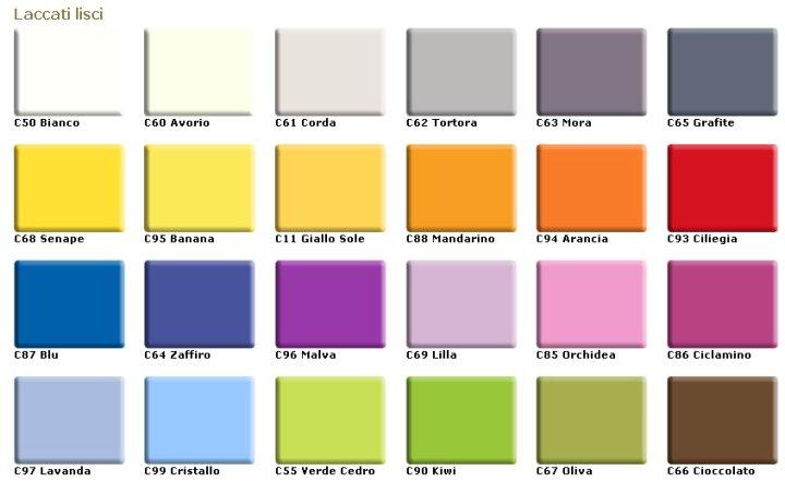Moretti compact tutti i colori delle camerette moretti - Colori camere bambini ...