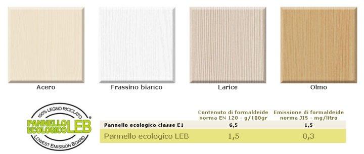le essenze legno disponibili per le camerette Moretti Compact