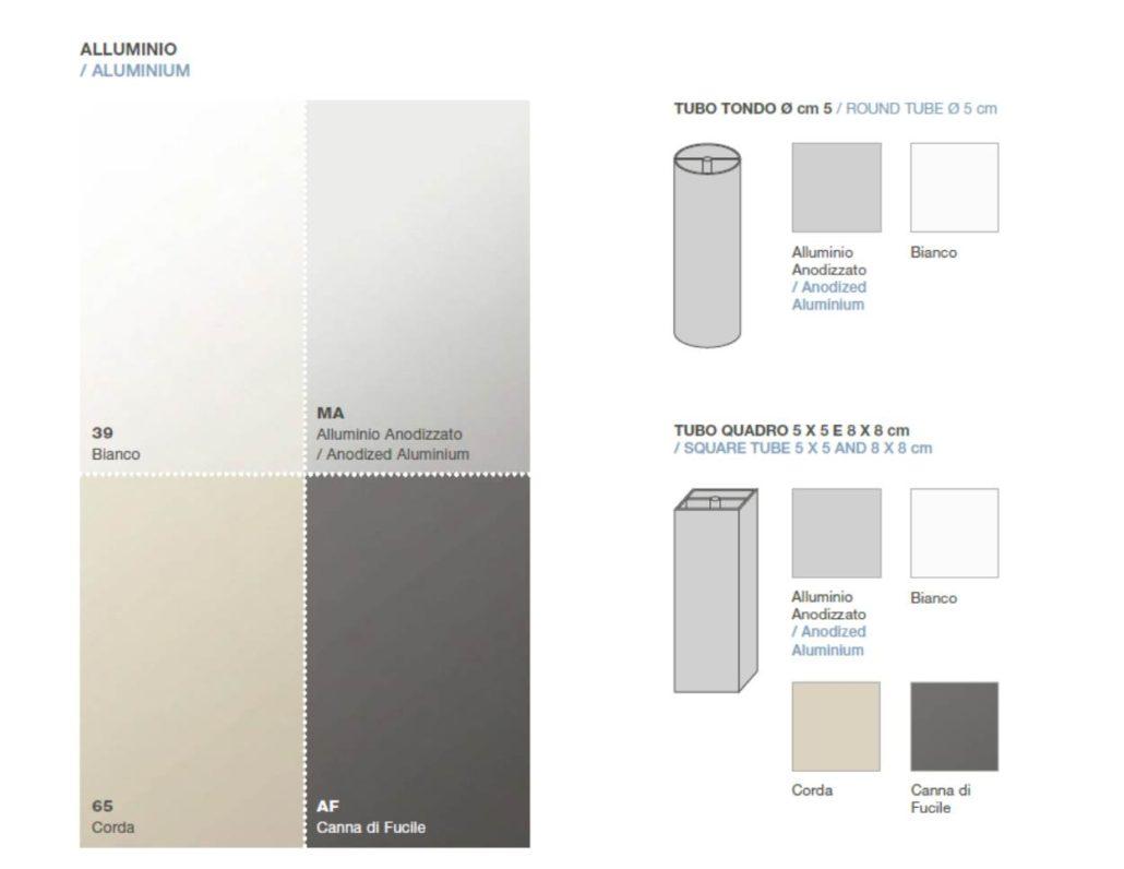 colori dell'alluminio tumidei