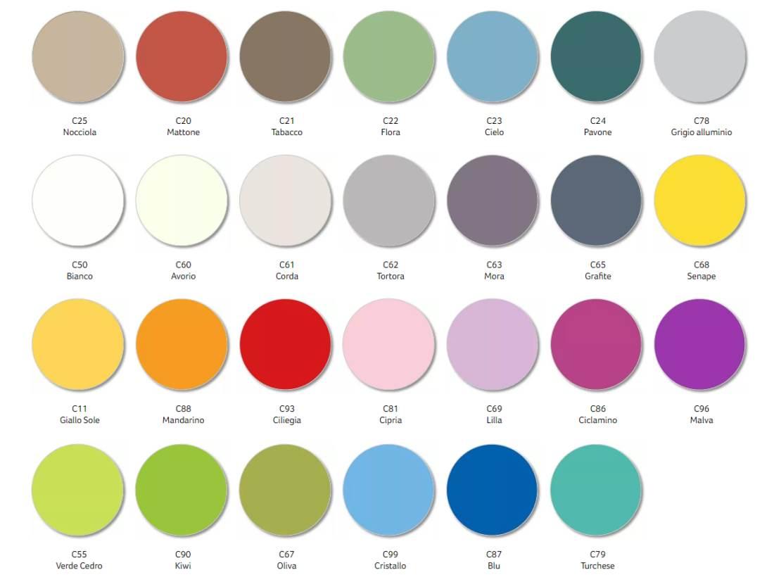 Moretti compact tutti i colori delle camerette moretti for Colori camerette